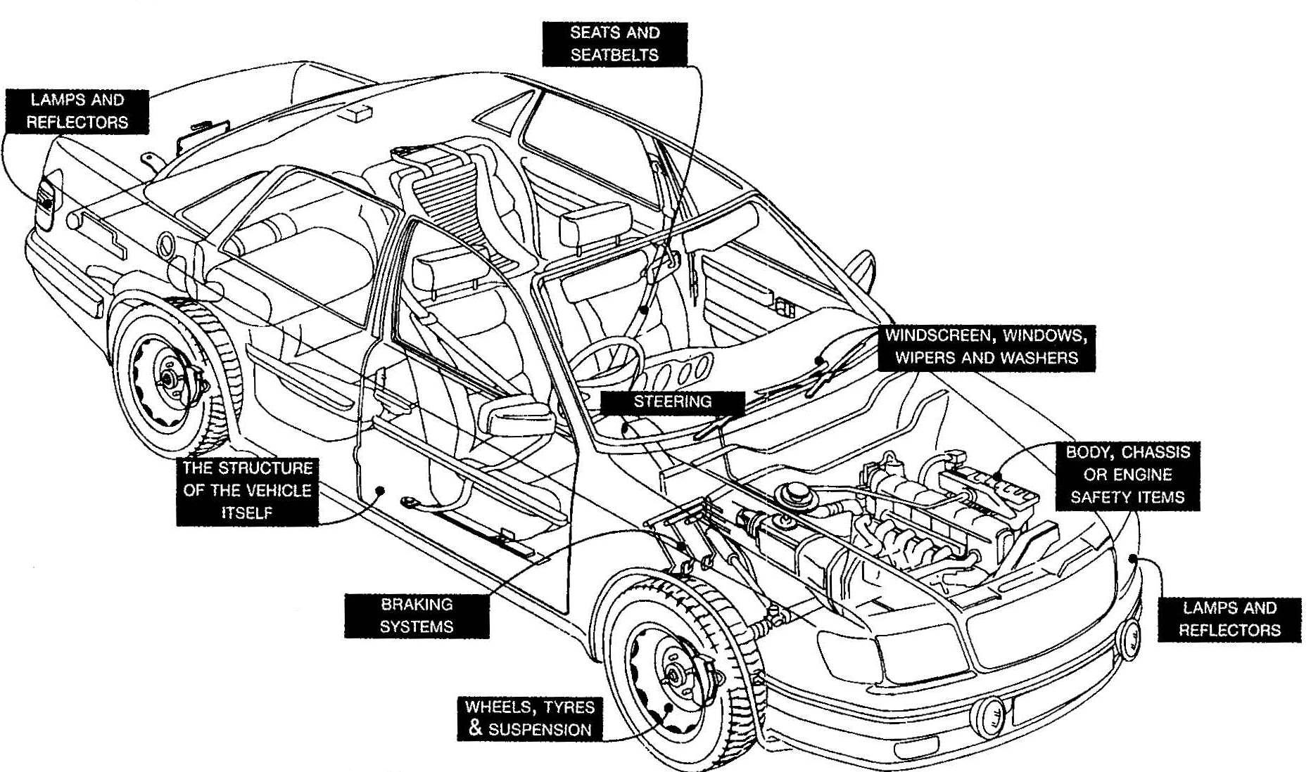Common Parts In A Car